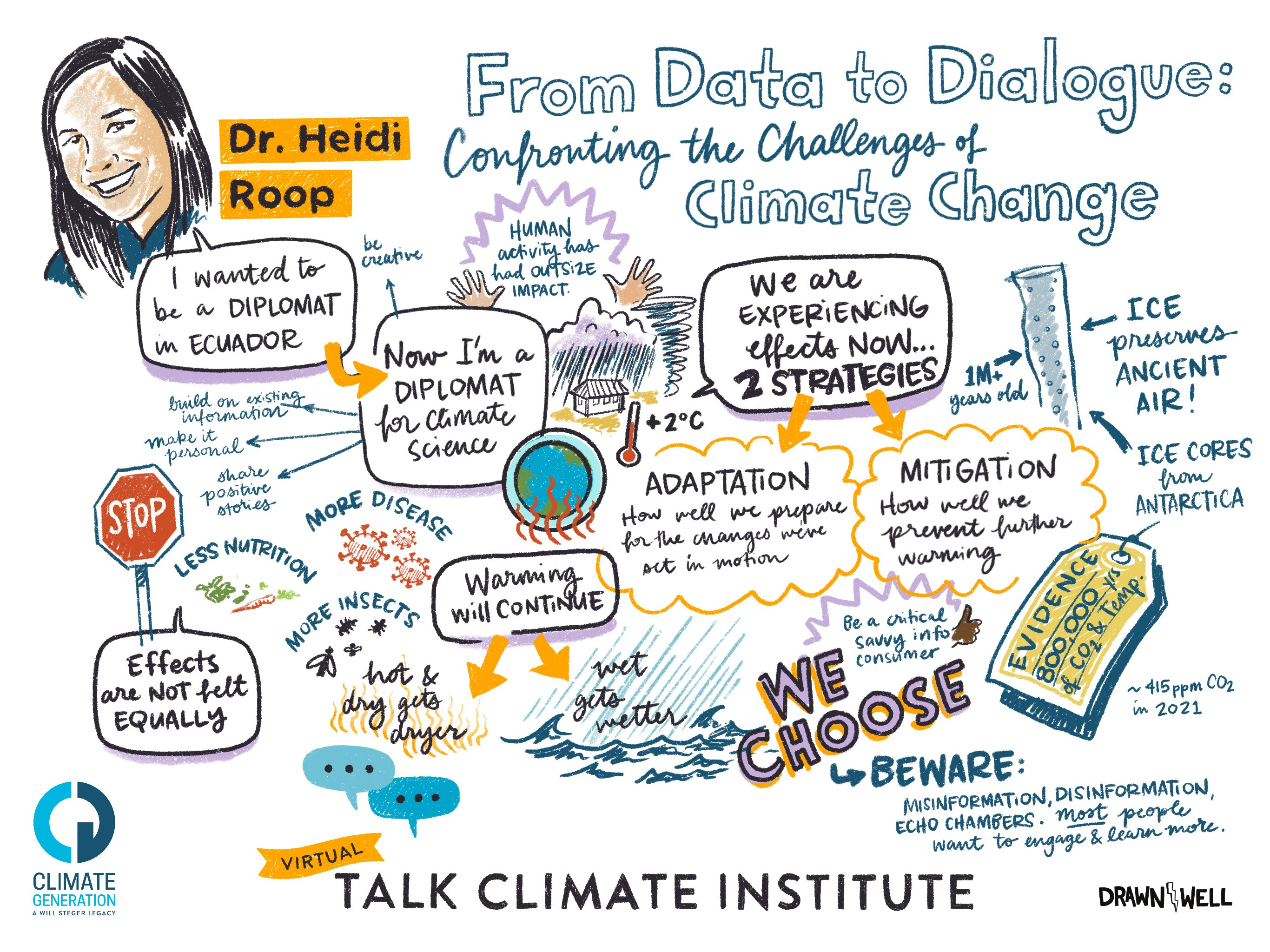 "An illustration of Dr. Heidi Roop and her talk titled ""From Data to Dialogue: Confronting the Challenges of Climate Change"""